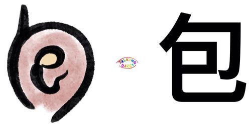 學中文象形字感偏旁字包