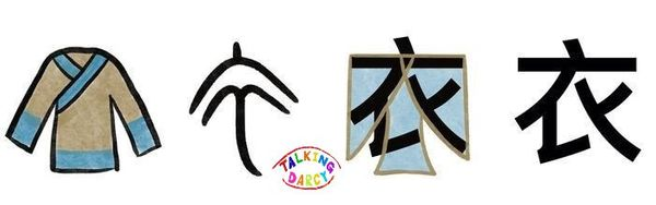 學中文象形字感(Chinese pictograph)衣