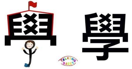 學中文象形字感(Chinese pictograph)學