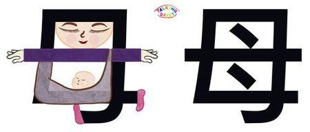 學中文象形字感(Chinese pictograph)母