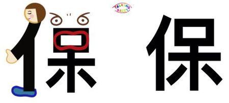 學中文象形字感(Chinese pictograph)保