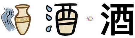 學中文象形字感(Chinese pictograph)酒