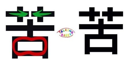 學中文象形字感(Chinese pictograph)苦