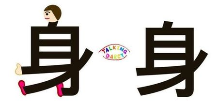 學中文象形字感(Chinese pictograph)身