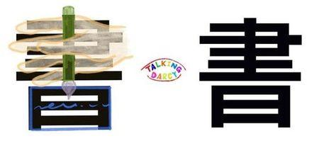 學中文象形字感(Chinese pictograph)書