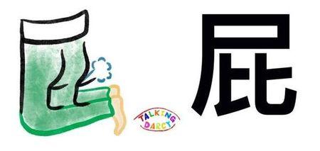 學中文象形字感(Chinese pictograph)屁