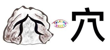 學中文象形字感偏旁字穴