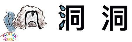 學中文象形字感(Chinese pictograph)洞