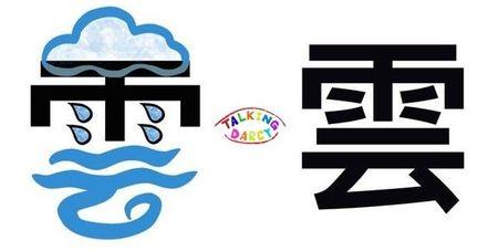學中文象形字感(Chinese pictograph)雲
