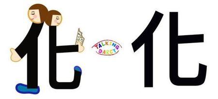 學中文象形字感(Chinese pictograph)化
