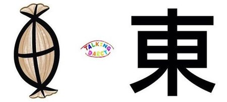 學中文象形字感(Chinese pictograph)東