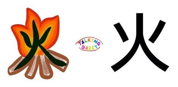 學中文象形字感(Chinese pictograph)火