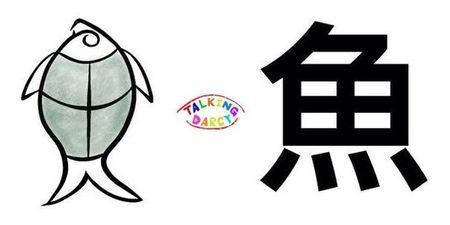 學中文象形字感(Chinese pictograph)魚