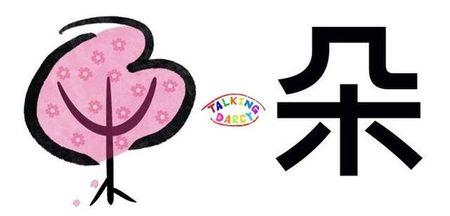 學中文象形字感(Chinese pictograph)朵