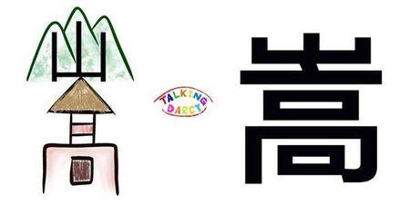 學中文象形字感(Chinese pictograph)嵩