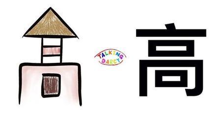 學中文象形字感(Chinese pictograph)高