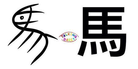 學中文象形字感(Chinese pictograph)馬