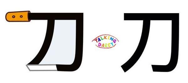 學中文象形字感偏旁字刀