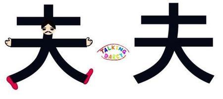 學中文象形字感(Chinese pictograph)夫