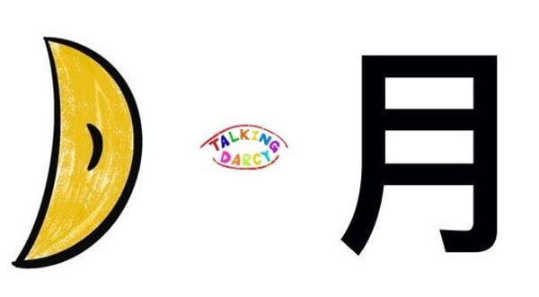 學中文象形字感偏旁字月
