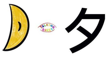 學中文象形字感(Chinese pictograph)夕