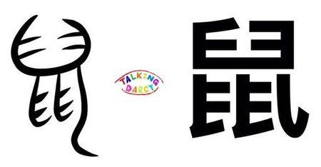 學中文象形字感(Chinese pictograph)鼠