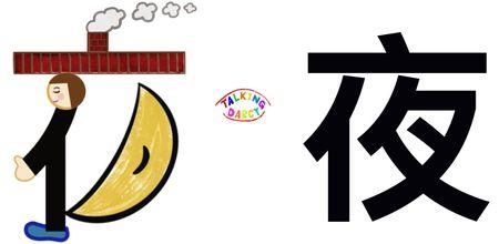 學中文象形字感(Chinese pictograph)夜