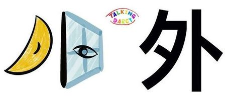 學中文象形字感(Chinese pictograph)外