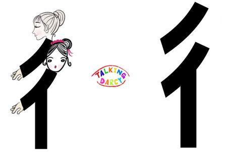 學中文象形字感雙人(Chinese pictograph)旁