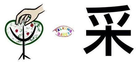 學中文象形字感(Chinese pictograph)采