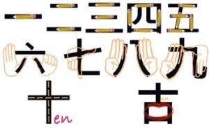 中文象形字