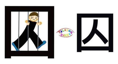 學中文象形字感(Chinese pictograph)囚