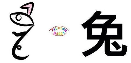 學中文象形字感(Chinese pictograph)兔