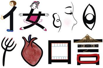 學中文象形字感偏旁字-人體類