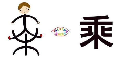 學中文象形字感(Chinese pictograph)乘