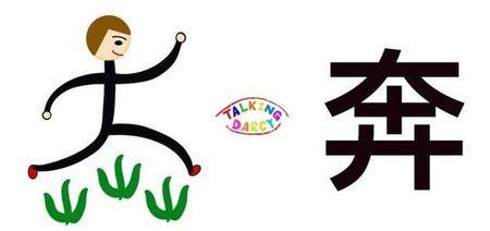學中文象形字感(Chinese pictograph)奔