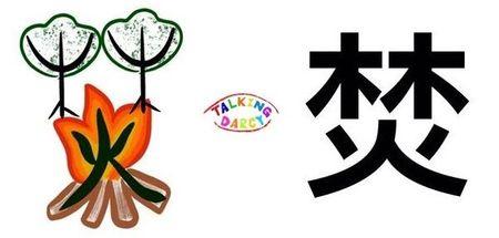 學中文象形字感(Chinese pictograph)焚