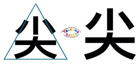 學中文象形字感(Chinese pictograph)尖
