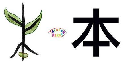 學中文象形字感(Chinese pictograph)本