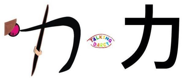 學中文象形字感偏旁字力