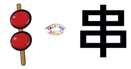 學中文象形字感(Chinese pictograph)串