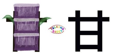 學中文象形字感(Chinese pictograph)甘