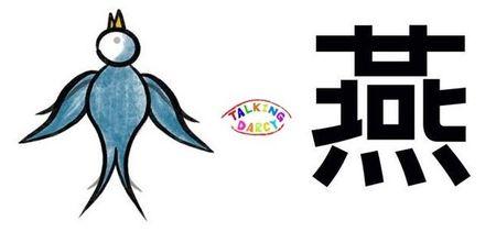 學中文象形字感(Chinese pictograph)燕