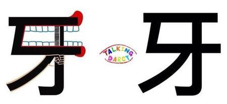 學中文象形字感(Chinese pictograph)牙