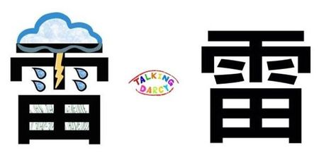 學中文象形字感(Chinese pictograph)雷
