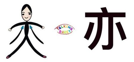 學中文象形字感(Chinese pictograph)亦