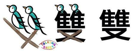 學中文象形字感(Chinese pictograph)雙
