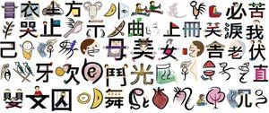 讀唐詩與象形字感偏旁字學中文字總論
