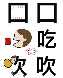 象形字感學中文組字練習單-口、吃、吹