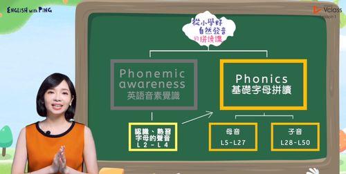 自然發音線上教學